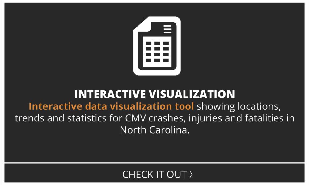 InteractiveVisualization